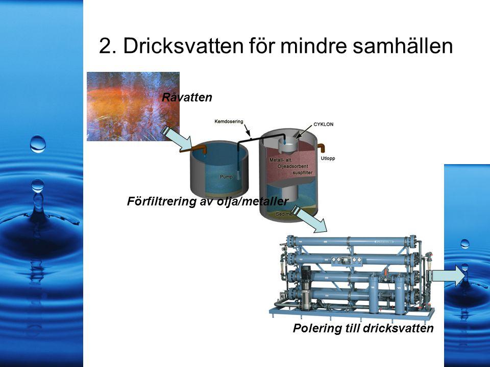 2. Dricksvatten för mindre samhällen Råvatten Förfiltrering av olja/metaller Polering till dricksvatten
