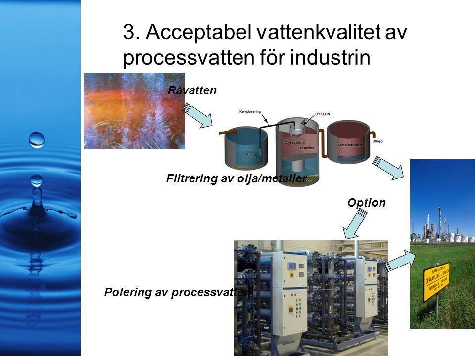 3. Acceptabel vattenkvalitet av processvatten för industrin Option Råvatten Filtrering av olja/metaller Polering av processvatten