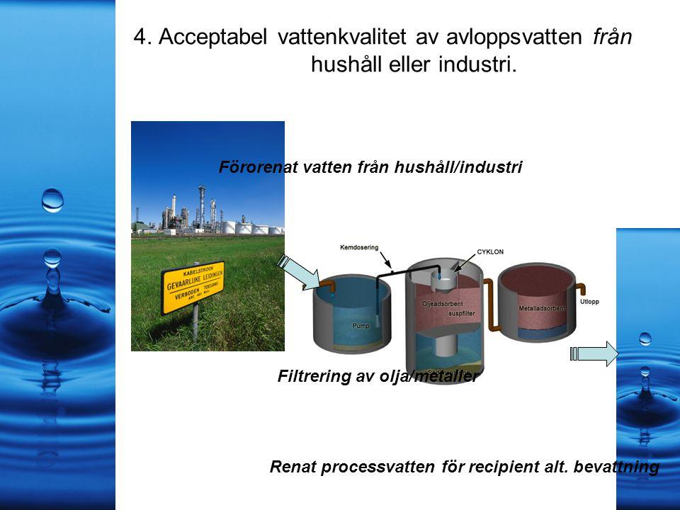 4. Acceptabel vattenkvalitet av avloppsvatten från hushåll eller industri. Förorenat vatten från hushåll/industri Filtrering av olja/metaller Renat pr