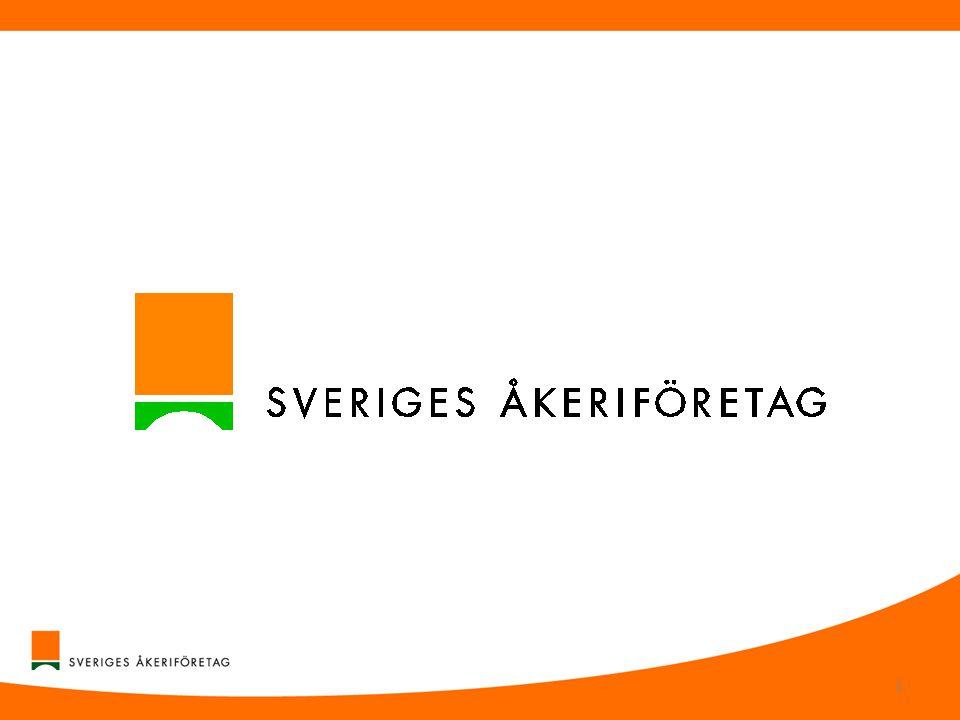 Sveriges Åkeriföretag • 1917 • Gemensamt kansli i Stockholm • 12 regioner med 17 kontor • 8300 medlemsföretag (hög organisationsgrad) • 35 000 fordon • Utbildning/företagsutveckling • Certifiering • Juridik • Lobbying/opinionsbildning • Svensk Åkeritidning – www.akeri.se