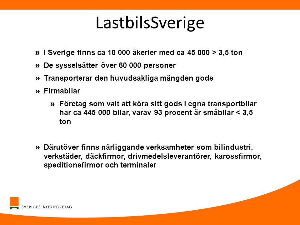 LastbilsSverige » I Sverige finns ca 10 000 åkerier med ca 45 000 > 3,5 ton » De sysselsätter över 60 000 personer » Transporterar den huvudsakliga mängden gods » Firmabilar » Företag som valt att köra sitt gods i egna transportbilar har ca 445 000 bilar, varav 93 procent är småbilar < 3,5 ton » Därutöver finns närliggande verksamheter som bilindustri, verkstäder, däckfirmor, drivmedelsleverantörer, karossfirmor, speditionsfirmor och terminaler