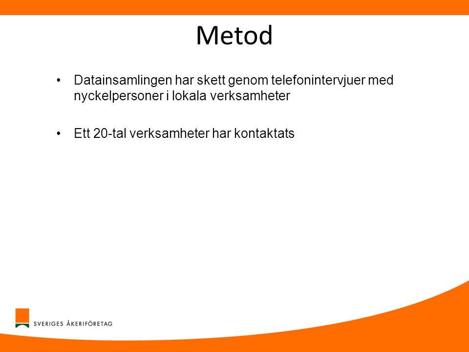 Metod •Datainsamlingen har skett genom telefonintervjuer med nyckelpersoner i lokala verksamheter •Ett 20-tal verksamheter har kontaktats