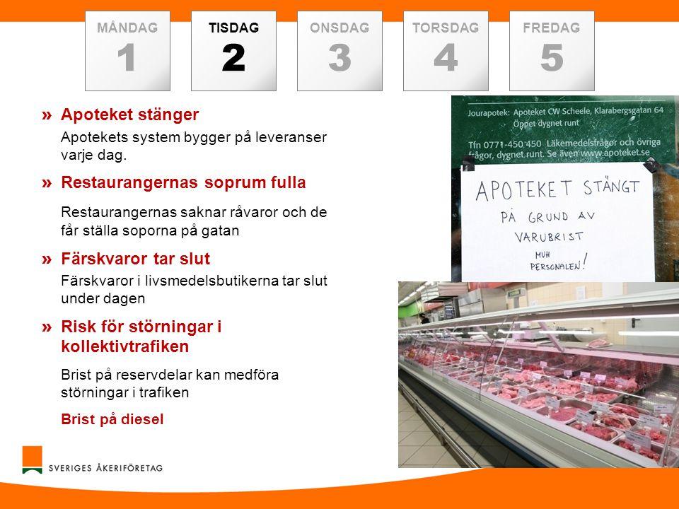 » Apoteket stänger Apotekets system bygger på leveranser varje dag.