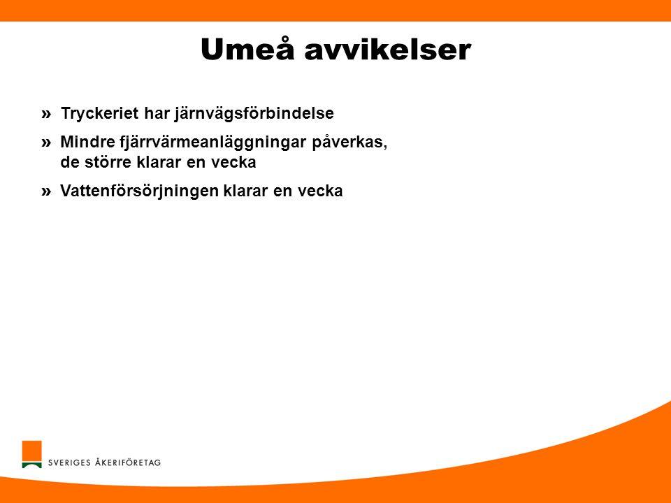 Umeå avvikelser » Tryckeriet har järnvägsförbindelse » Mindre fjärrvärmeanläggningar påverkas, de större klarar en vecka » Vattenförsörjningen klarar en vecka