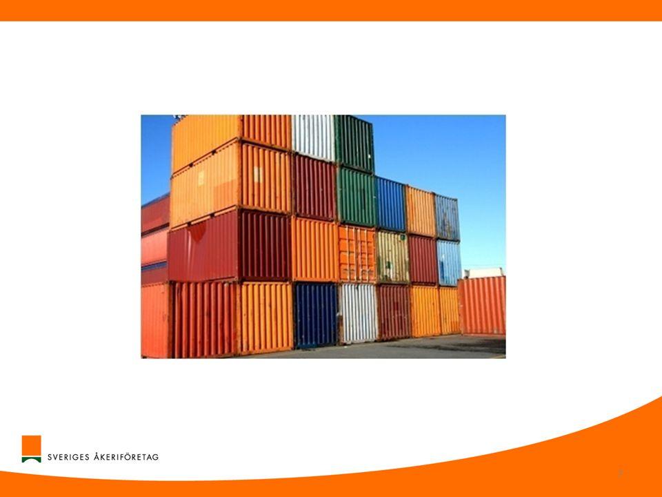 18 Försäljningen av transporter Större åkeriföretag Gemensamt ägda företag, lastbilscentraler 10 000 åkerier Transport- förmedlingsföretag, speditionsföretag Specialtransport- företag