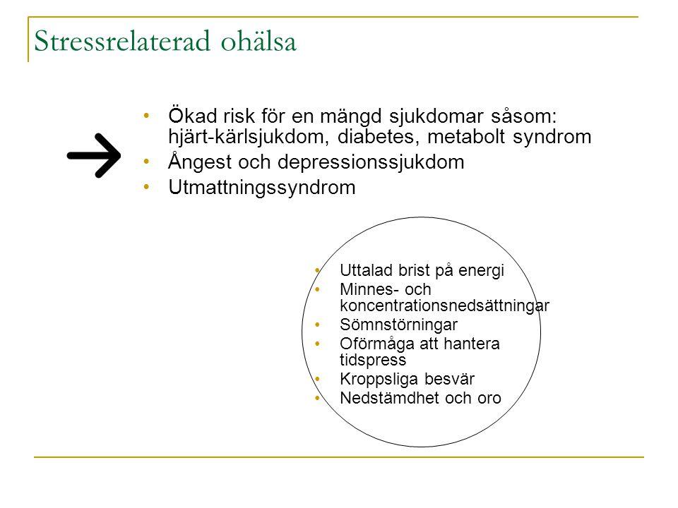 Stressrelaterad ohälsa •Ökad risk för en mängd sjukdomar såsom: hjärt-kärlsjukdom, diabetes, metabolt syndrom •Ångest och depressionssjukdom •Utmattningssyndrom •Uttalad brist på energi •Minnes- och koncentrationsnedsättningar •Sömnstörningar •Oförmåga att hantera tidspress •Kroppsliga besvär •Nedstämdhet och oro