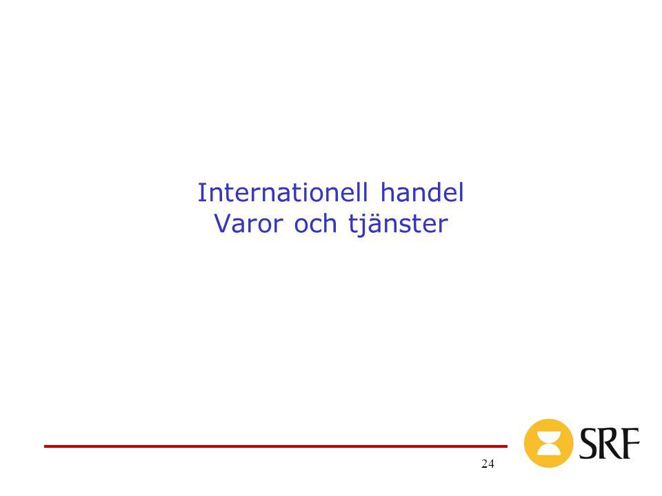 24 Internationell handel Varor och tjänster