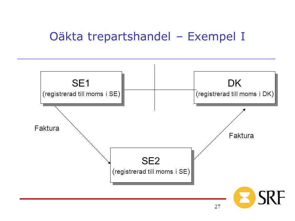 27 Oäkta trepartshandel – Exempel I SE1 ( registrerad till moms i SE ) SE1 ( registrerad till moms i SE ) DK ( registrerad till moms i DK ) DK ( registrerad till moms i DK ) SE2 ( registrerad till moms i SE ) SE2 ( registrerad till moms i SE ) Faktura
