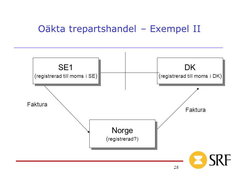 28 Oäkta trepartshandel – Exempel II SE1 ( registrerad till moms i SE ) SE1 ( registrerad till moms i SE ) DK ( registrerad till moms i DK ) DK ( registrerad till moms i DK ) Norge ( registrerad?) Norge ( registrerad?) Faktura