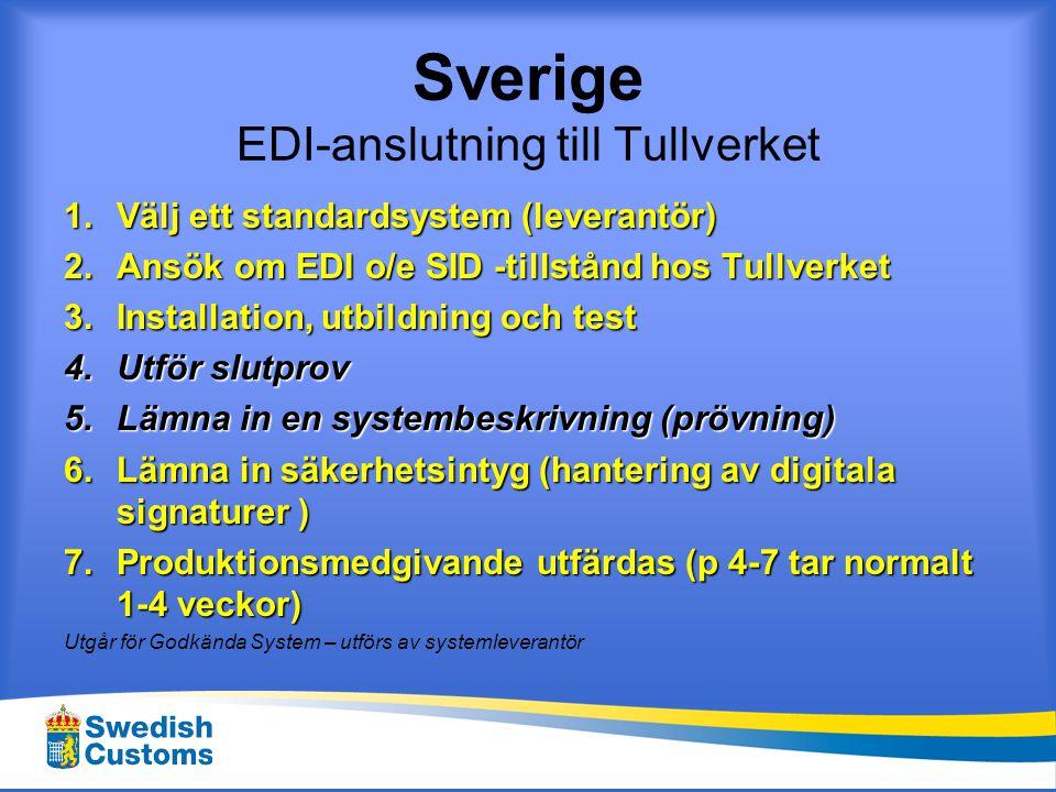 Tillstånd SID - EDI •Ny tillståndskod i OP – TVSID •Ansökan om tillstånd för SID –hänvisa till befintligt tillstånd –lämna tekniska uppgifter •Tester – slutprov •Produktionsmedgivande