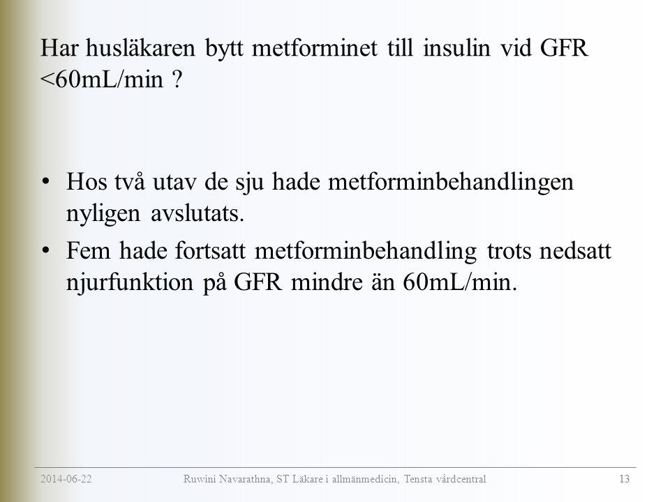 2014-06-22 13 Ruwini Navarathna, ST Läkare i allmänmedicin, Tensta vårdcentral Har husläkaren bytt metforminet till insulin vid GFR <60mL/min .