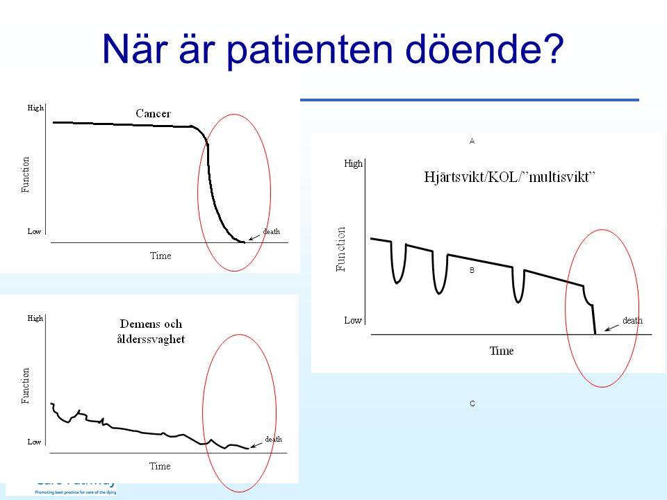 A B C När är patienten döende?