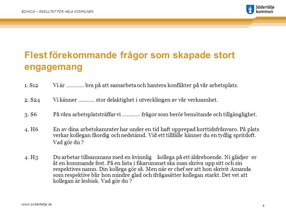 www.sodertalje.se 4 BOHICA – RESULTAT FÖR HELA KOMMUNEN Flest förekommande frågor som skapade stort engagemang 1.