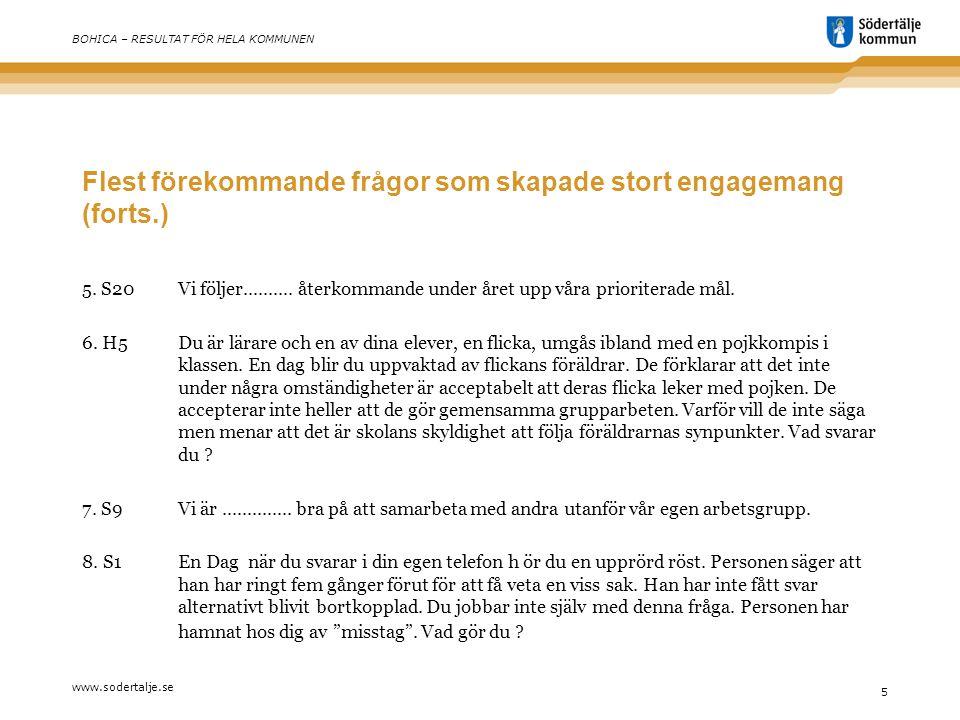 www.sodertalje.se 5 BOHICA – RESULTAT FÖR HELA KOMMUNEN Flest förekommande frågor som skapade stort engagemang (forts.) 5.