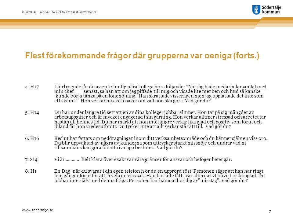 www.sodertalje.se 8 BOHICA – RESULTAT FÖR HELA KOMMUNEN Flest förekommande samvetsfrågor där gruppen ger sig själva låga värden 1.