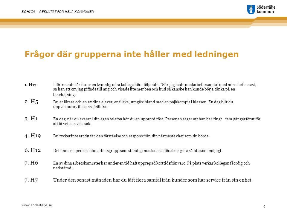 www.sodertalje.se 9 BOHICA – RESULTAT FÖR HELA KOMMUNEN Frågor där grupperna inte håller med ledningen 1.
