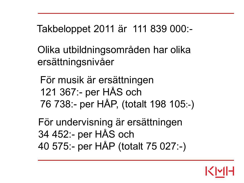 Olika utbildningsområden har olika ersättningsnivåer Takbeloppet 2011 är 111 839 000:- För musik är ersättningen 121 367:- per HÅS och 76 738:- per HÅ