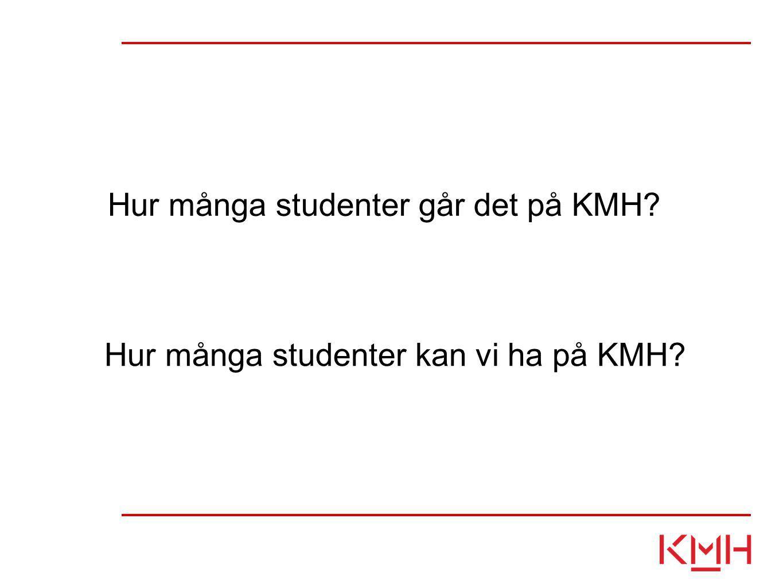 Hur många studenter går det på KMH Hur många studenter kan vi ha på KMH