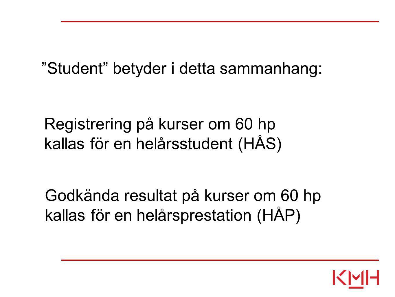 """""""Student"""" betyder i detta sammanhang: Registrering på kurser om 60 hp kallas för en helårsstudent (HÅS) Godkända resultat på kurser om 60 hp kallas fö"""