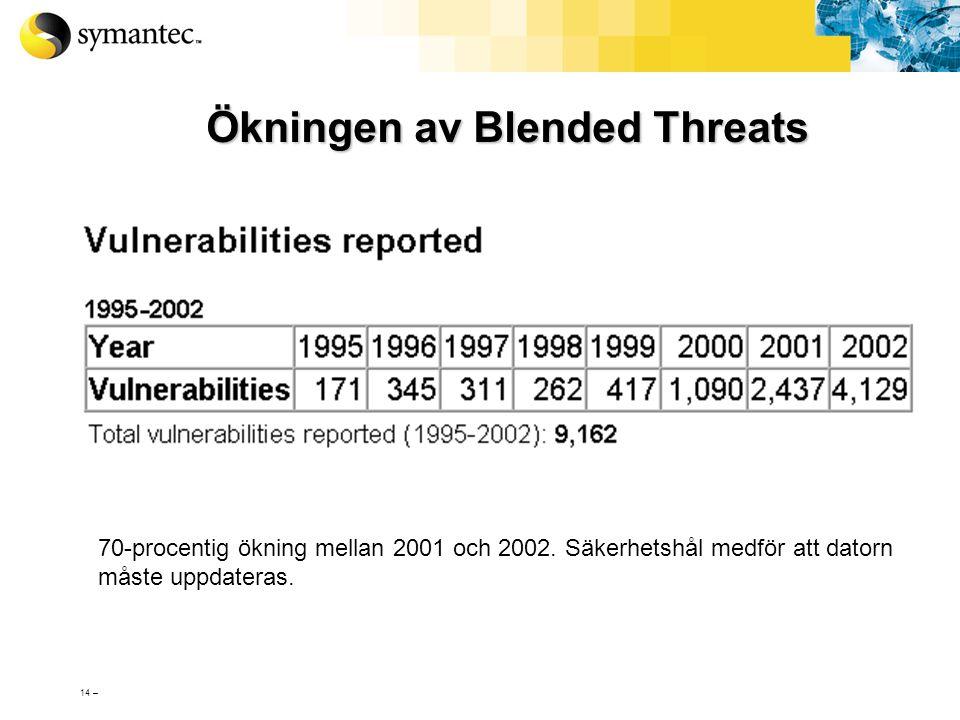 """13 – Definitionen av ett blandat hot """"Blandade hot kombinerar karaktäristiken av virus, maskar, trojanska hästar and fientlig kod, med olika sårbarhet"""