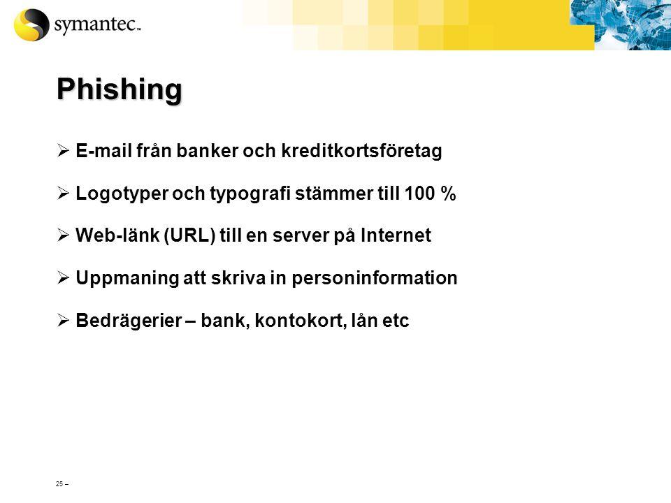 24 – E-commerce  Användare skrämda i onödan  Överföring av kreditskortsinformation säkert  Databaser hackas ofta – onödigt spara CC information  K