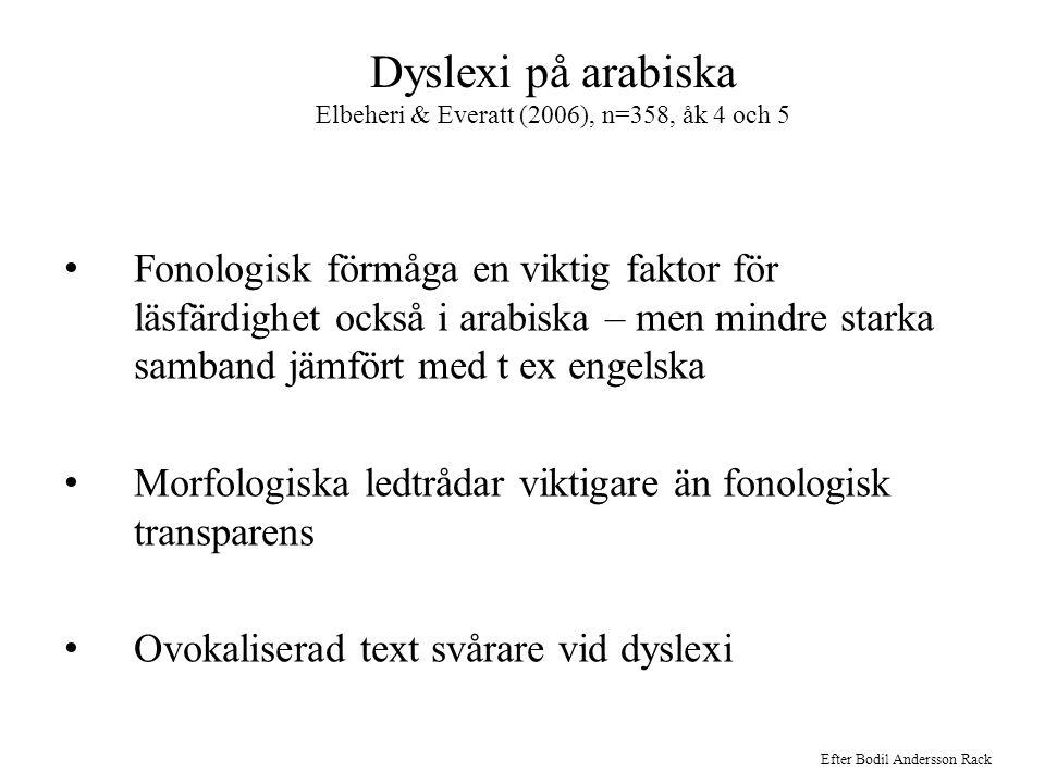 Dyslexi på arabiska Elbeheri & Everatt (2006), n=358, åk 4 och 5 • Fonologisk förmåga en viktig faktor för läsfärdighet också i arabiska – men mindre
