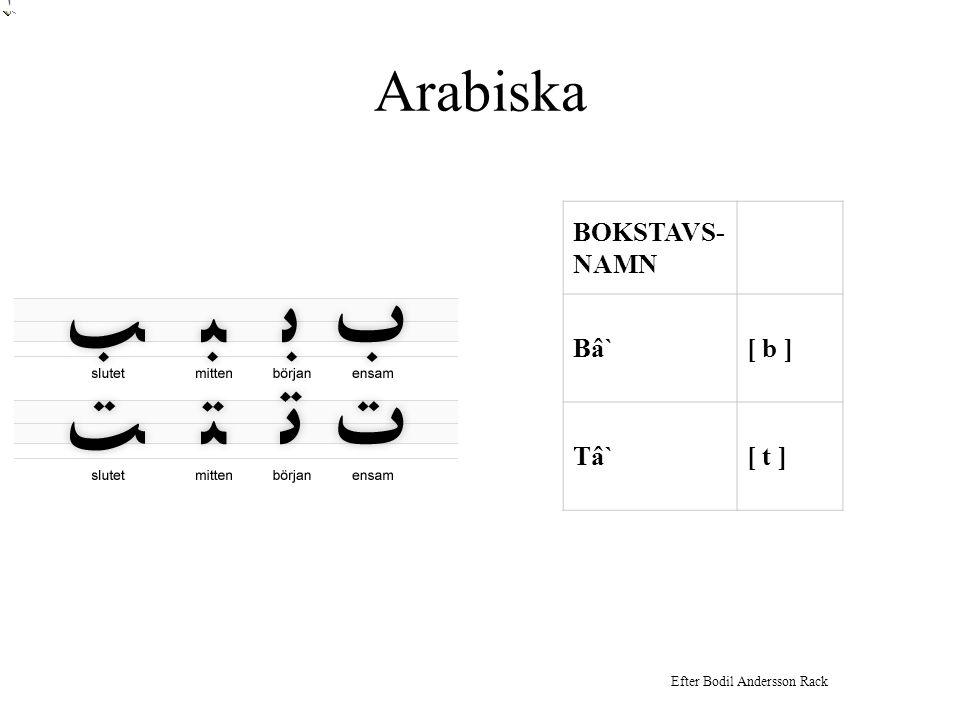 Arabiska • Skriftspråket skiljer sig från de talade dialekterna, fr a grammatiskt och lexikalt • Transparent ortografi • Om konsonantmöte i talat språk ofta epentes som i shams  shames, kalb  kalib – syns inte i text • Sällsynt med ord med mer än 3 stavelser • Endast långa vokaler markeras i text • Korta vokaler markeras med diakritiska tecken endast i nybörjartexter, barnböcker och poesi samt i Koranen • Vokaler förutsägbara utifrån böjningsmönster i den komplexa morfologin • Svenskan har 9 långa och 9 korta vokaler som är fonem, alltså betydelseskiljande, arabiskan 3 långa och 3 korta – kan ge problem med stavning