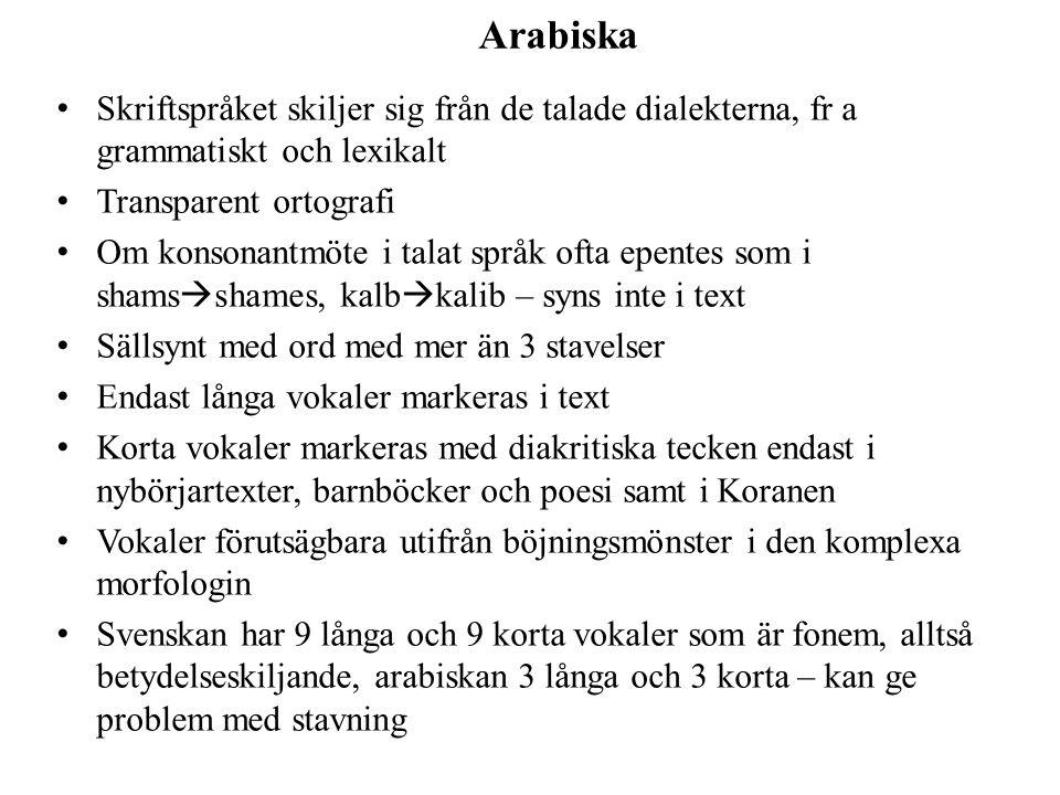 Semitiska språk KTB KaTaBaskriva (han skrev) jaKTuBuhan skriver KaaTiBförfattare KiTaaBbok KuTuBböcker maKTuBbrev maKtabkontor maKTaBabibliotek