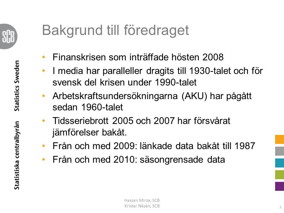 Bakgrund till föredraget Hassan Mirza, SCB Krister Näsén, SCB 2 •Finanskrisen som inträffade hösten 2008 •I media har paralleller dragits till 1930-ta
