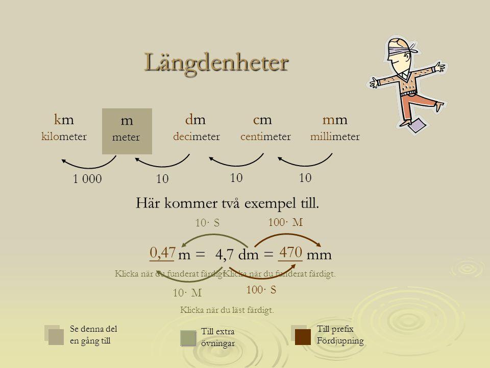 k står före (pre) grundenheten meter och fixerar dess storlek.