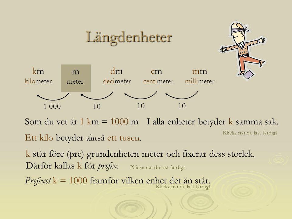 k står före (pre) grundenheten meter och fixerar dess storlek. Därför kallas k för prefix. Längdenheter Klicka när du läst färdigt. I alla enheter bet