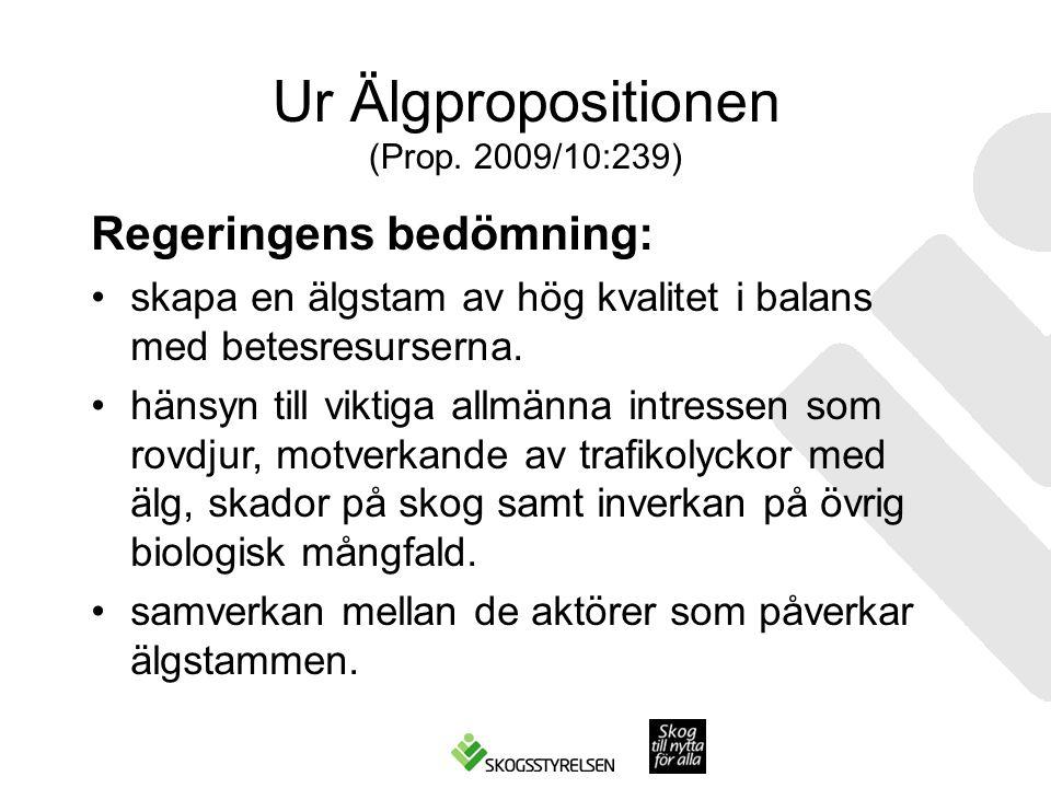 Ur Älgpropositionen (Prop.