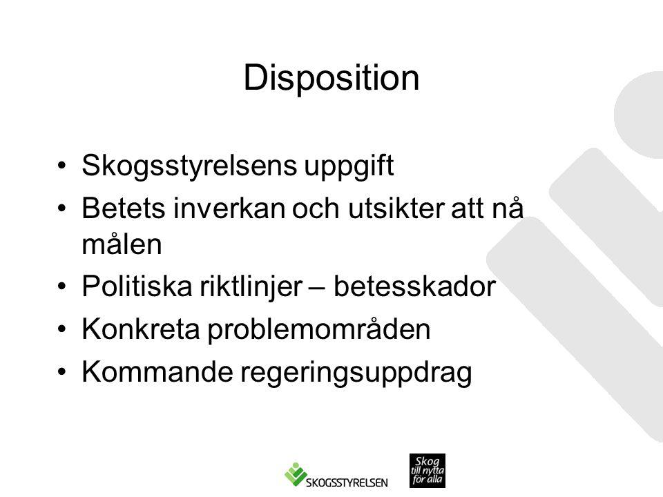 Disposition •Skogsstyrelsens uppgift •Betets inverkan och utsikter att nå målen •Politiska riktlinjer – betesskador •Konkreta problemområden •Kommande regeringsuppdrag