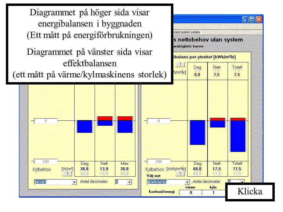 Resultat av simuleringen Här visas resultaten av simuleringen. Resultaten är byggnadens energi och effekt balans. Det som visas i staplarna är följand