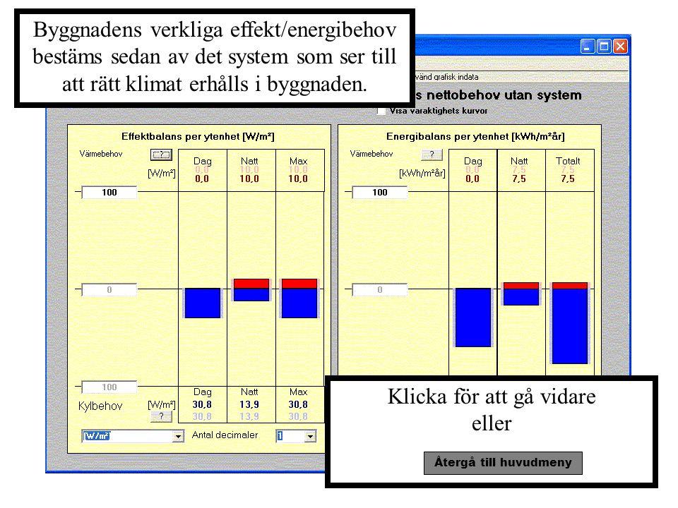 Diagrammet på höger sida visar energibalansen i byggnaden (Ett mått på energiförbrukningen) Diagrammet på vänster sida visar effektbalansen (ett mått