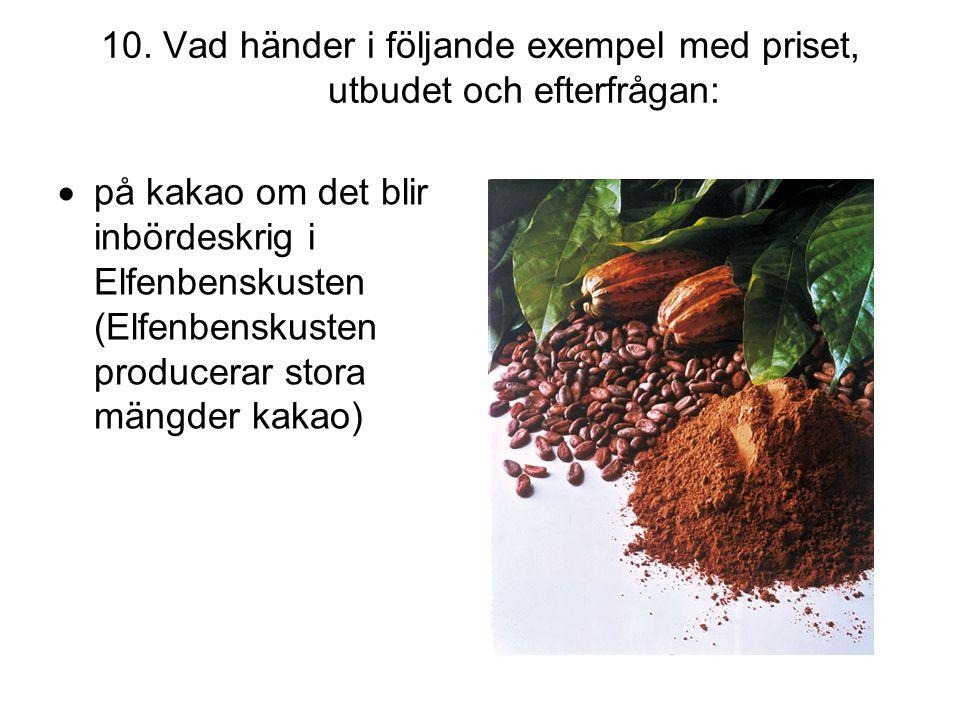 10. Vad händer i följande exempel med priset, utbudet och efterfrågan:  på kakao om det blir inbördeskrig i Elfenbenskusten (Elfenbenskusten producer