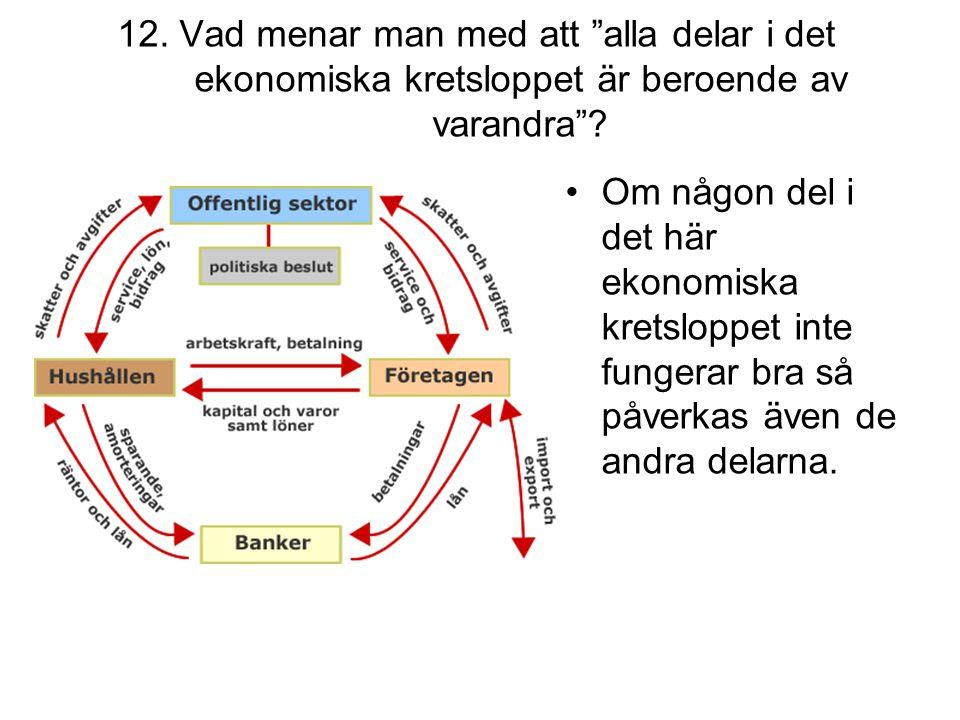 """12. Vad menar man med att """"alla delar i det ekonomiska kretsloppet är beroende av varandra""""? •Om någon del i det här ekonomiska kretsloppet inte funge"""