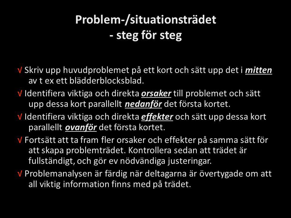 Problem-/situationsträdet - steg för steg √ Skriv upp huvudproblemet på ett kort och sätt upp det i mitten av t ex ett blädderblocksblad. √ Identifier