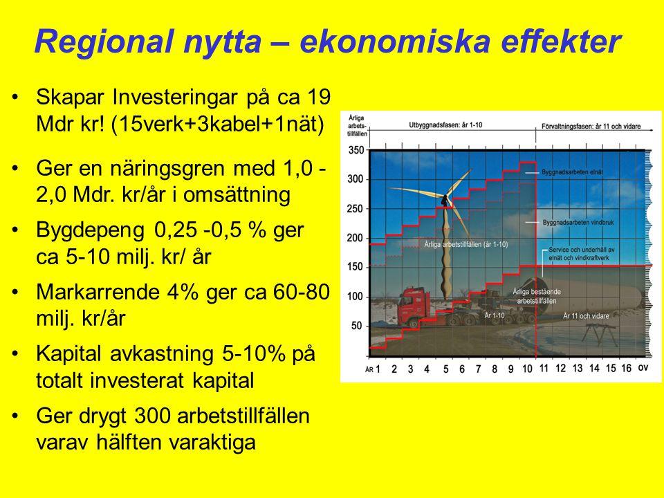 Regional nytta – ekonomiska effekter •Skapar Investeringar på ca 19 Mdr kr! (15verk+3kabel+1nät) •Ger en näringsgren med 1,0 - 2,0 Mdr. kr/år i omsätt