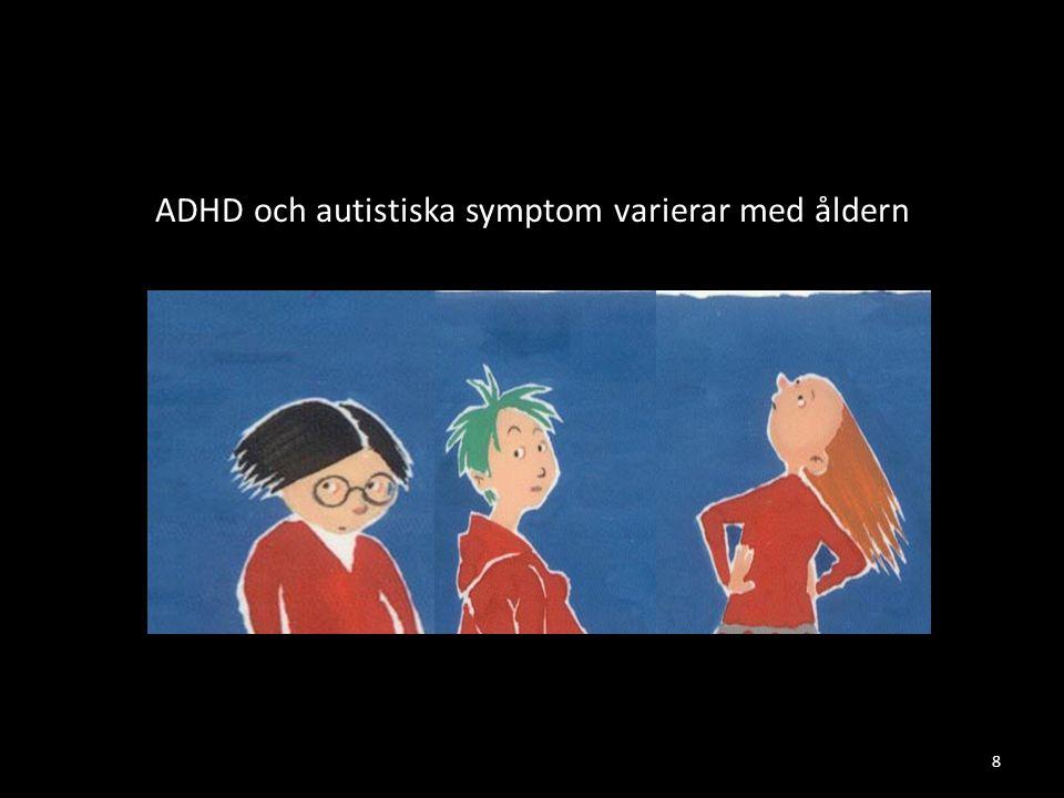 ADHD och autistiska symptom varierar med åldern 8