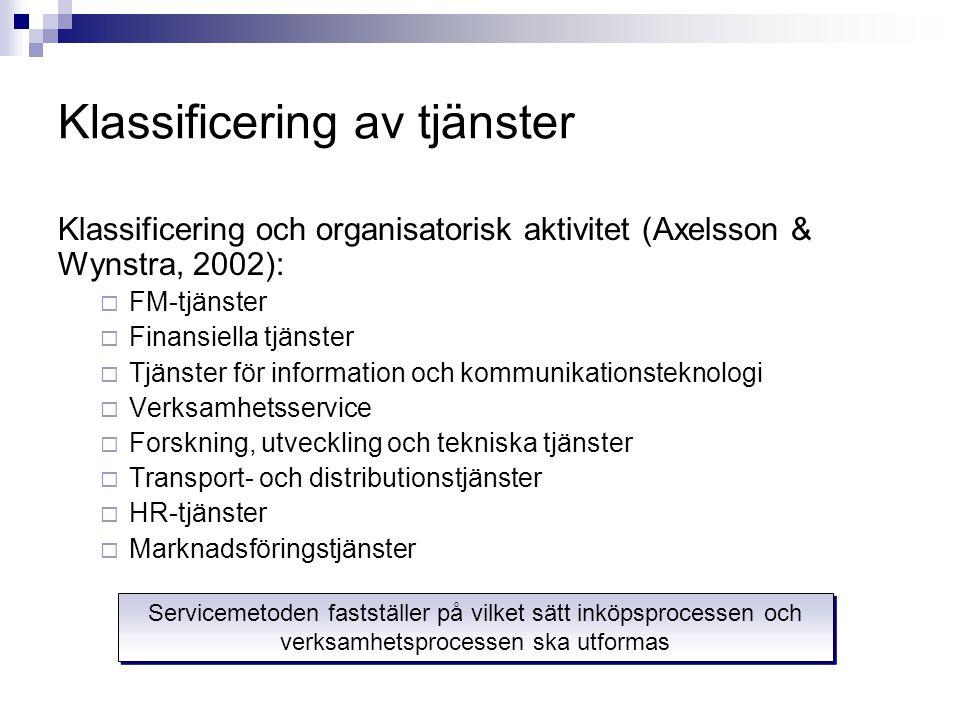 Klassificering av tjänster Klassificering och organisatorisk aktivitet (Axelsson & Wynstra, 2002):  FM-tjänster  Finansiella tjänster  Tjänster för information och kommunikationsteknologi  Verksamhetsservice  Forskning, utveckling och tekniska tjänster  Transport- och distributionstjänster  HR-tjänster  Marknadsföringstjänster Servicemetoden fastställer på vilket sätt inköpsprocessen och verksamhetsprocessen ska utformas