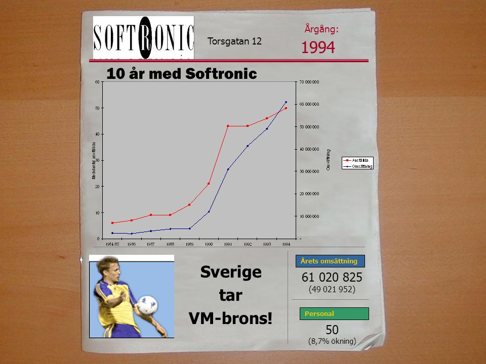 Personal 1994 Sverige tar VM-brons.
