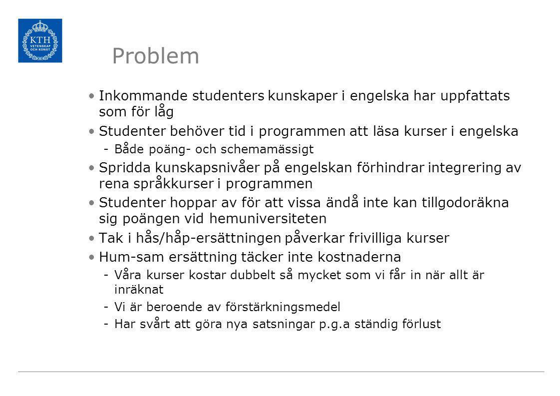 Problem •Inkommande studenters kunskaper i engelska har uppfattats som för låg •Studenter behöver tid i programmen att läsa kurser i engelska -Både poäng- och schemamässigt •Spridda kunskapsnivåer på engelskan förhindrar integrering av rena språkkurser i programmen •Studenter hoppar av för att vissa ändå inte kan tillgodoräkna sig poängen vid hemuniversiteten •Tak i hås/håp-ersättningen påverkar frivilliga kurser •Hum-sam ersättning täcker inte kostnaderna -Våra kurser kostar dubbelt så mycket som vi får in när allt är inräknat -Vi är beroende av förstärkningsmedel -Har svårt att göra nya satsningar p.g.a ständig förlust