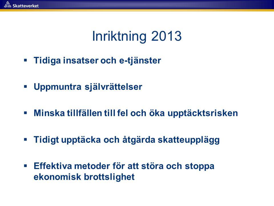 Inriktning 2013  Tidiga insatser och e-tjänster  Uppmuntra självrättelser  Minska tillfällen till fel och öka upptäcktsrisken  Tidigt upptäcka och