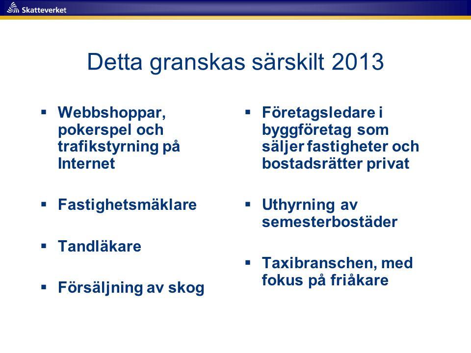 Detta granskas särskilt 2013  Webbshoppar, pokerspel och trafikstyrning på Internet  Fastighetsmäklare  Tandläkare  Försäljning av skog  Företags