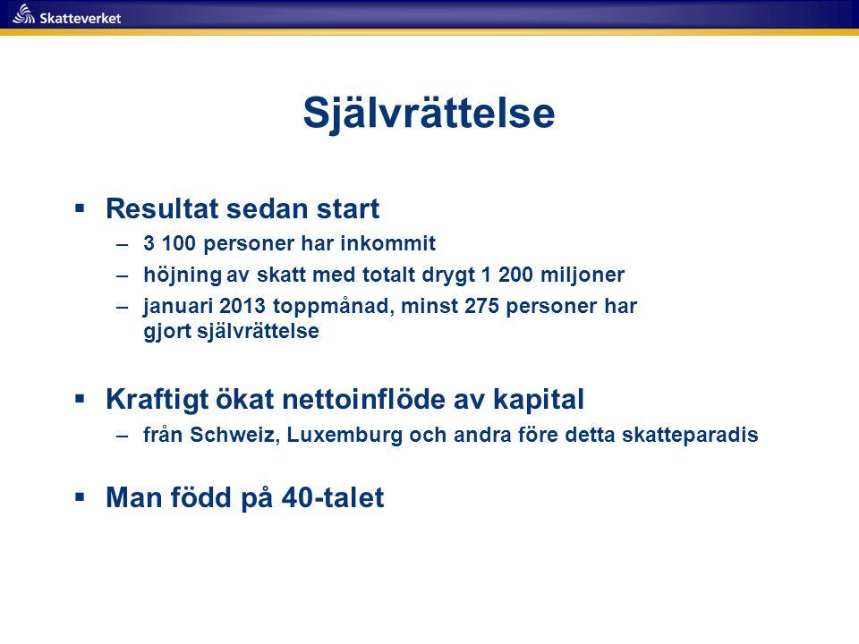Självrättelse  Resultat sedan start –3 100 personer har inkommit –höjning av skatt med totalt drygt 1 200 miljoner –januari 2013 toppmånad, minst 275