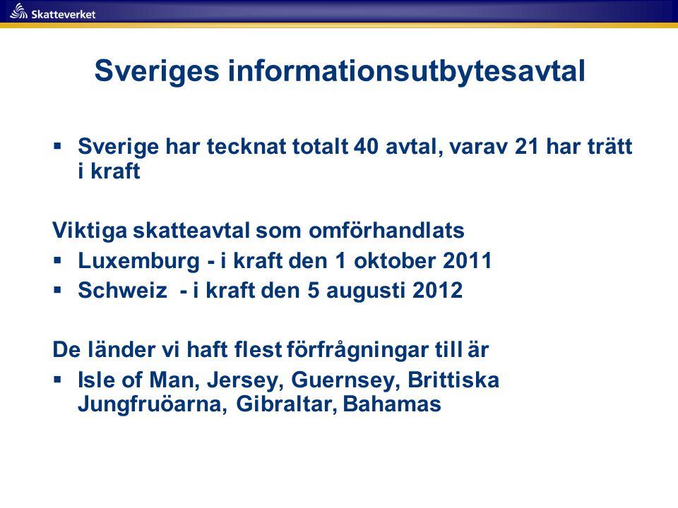 Sveriges informationsutbytesavtal  Sverige har tecknat totalt 40 avtal, varav 21 har trätt i kraft Viktiga skatteavtal som omförhandlats  Luxemburg