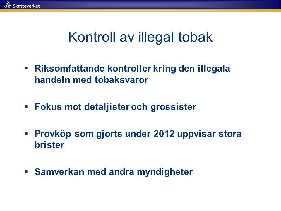 Kontroll av illegal tobak  Riksomfattande kontroller kring den illegala handeln med tobaksvaror  Fokus mot detaljister och grossister  Provköp som
