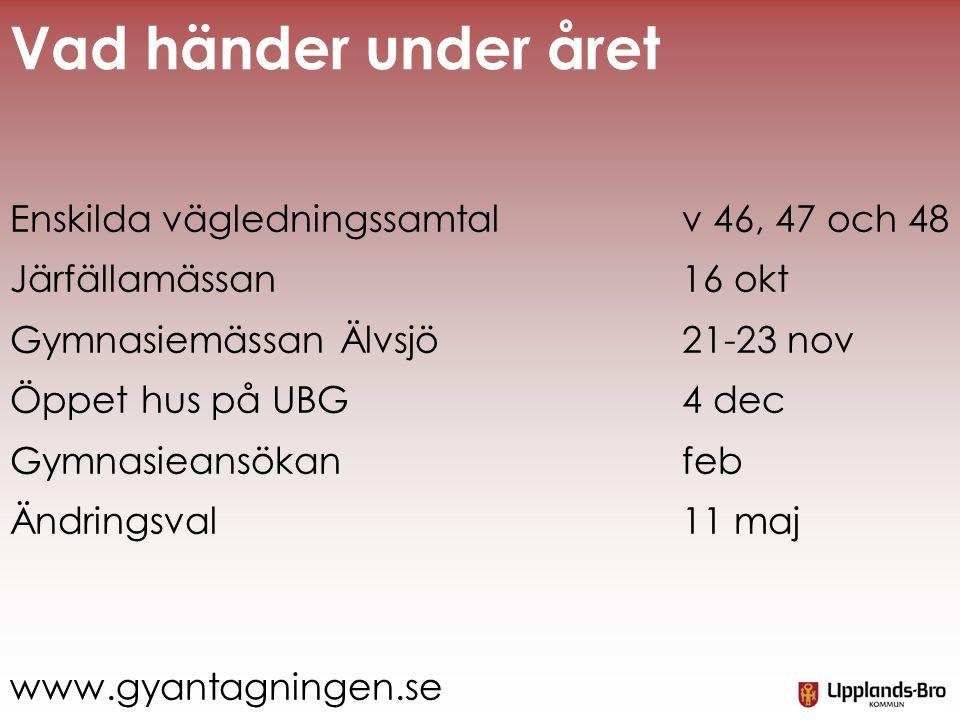 Vad händer under året Enskilda vägledningssamtal v 46, 47 och 48 Järfällamässan16 okt Gymnasiemässan Älvsjö 21-23 nov Öppet hus på UBG4 dec Gymnasiean