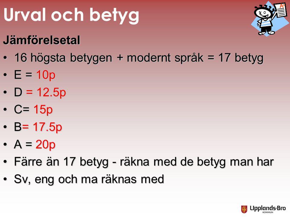 Urval och betygJämförelsetal •16 högsta betygen + modernt språk = 17 betyg •E = 10p •D = 12.5p •C= 15p •B= 17.5p •A = 20p •Färre än 17 betyg - räkna m